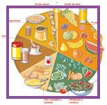 Cómo Mejorar la Celulitis y las Varices a través de la Alimentación Madrid Precio